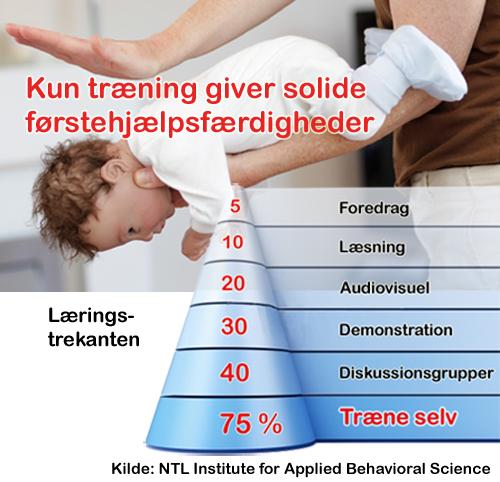 Kun træning sikrer stærke                               førstehjælpsfærdigheder